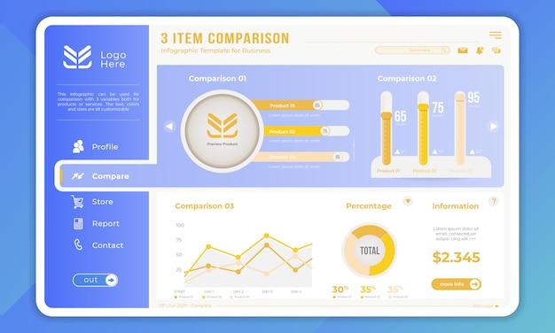 Comparação de 3 itens no modelo de infográfico