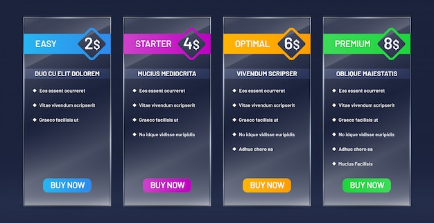 Comparação de planos tarifários vítreos. lista de preços de tarifas, comprar banners e site gráfico de preços conjunto de vidro transparente