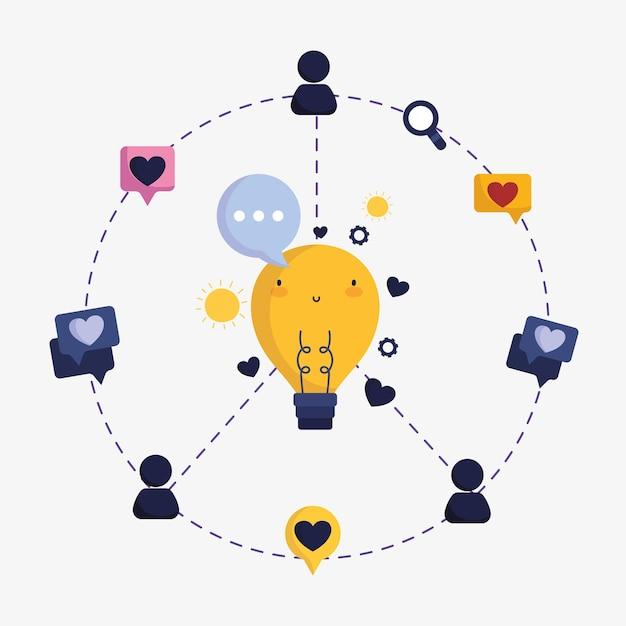 Compartilhamento de bate-papo em mídia social criativa
