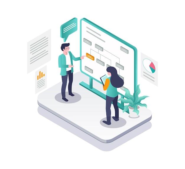 Compilar a estrutura organizacional da empresa