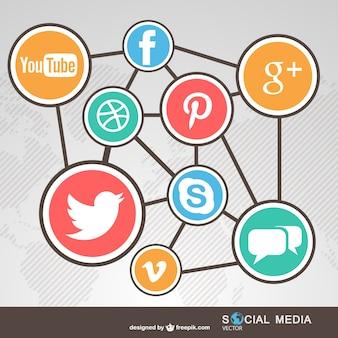 Complexa rede de mídia social