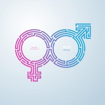 Complexidade de gênero