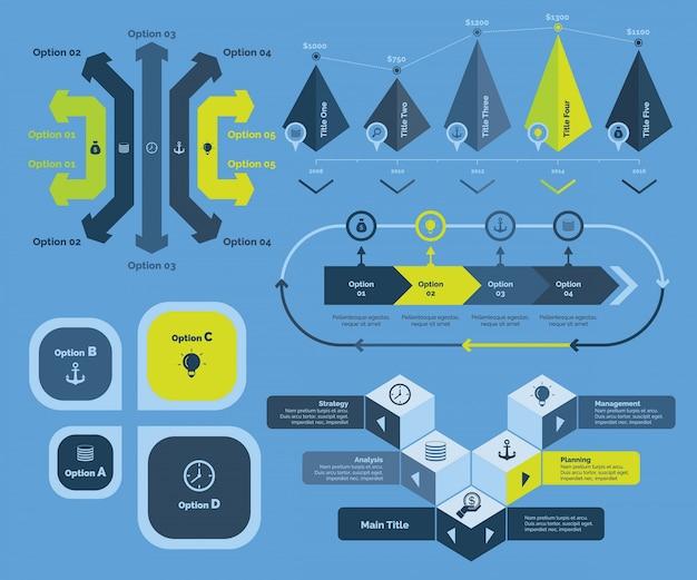 Componentes do gráfico de negócios