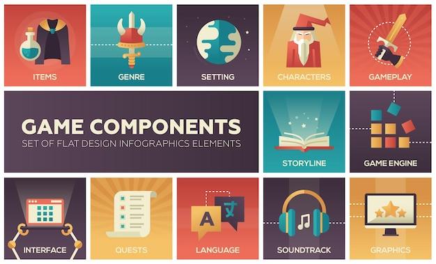 Componentes do jogo de computador - conjunto de ícones de design plano de vetor moderno. gênero, mecanismo, configuração, jogabilidade, enredo, trilha sonora, gráficos, interface de personagem, item de busca, localização de idioma, patch, ajuda