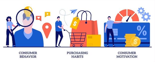 Comportamento do consumidor, hábitos de compra, ilustração da motivação do consumidor com pessoas minúsculas