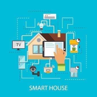 Composição da casa inteligente