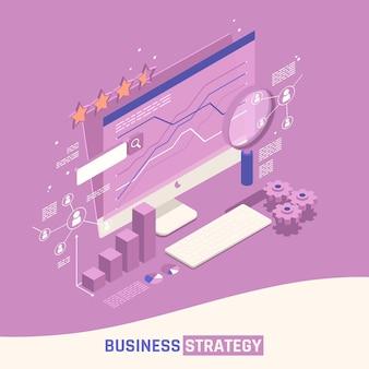 Composição da estratégia de negócios