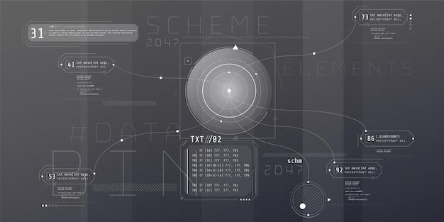 Composição da interface do hud do computador com a arquitetura de código.