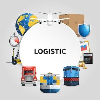 Composição da rodada logística