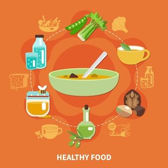 Composição de alimentação saudável