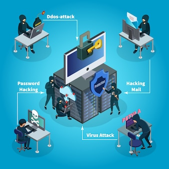 Composição de atividade de hackeamento isométrico