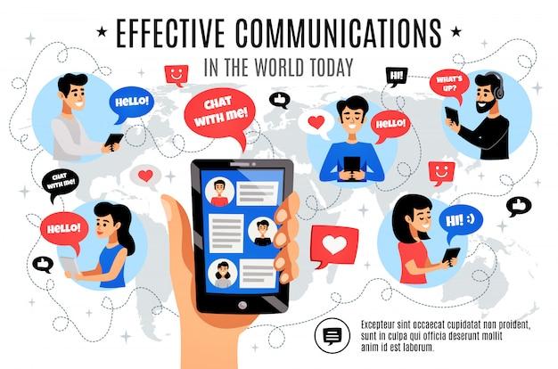 Composição de comunicação eletrônica interativa dinâmica