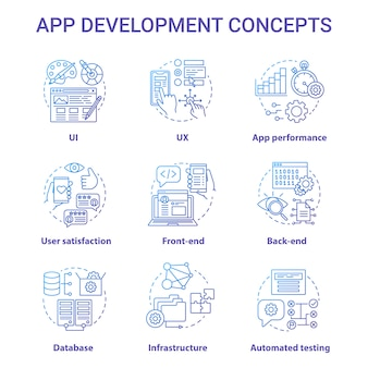 Composição de desenvolvimento de aplicativos