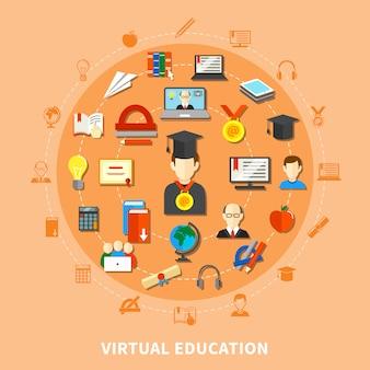 Composição de educação virtual