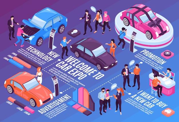 Composição de fluxograma isométrica carro showroom com imagens isoladas de carros pessoas e ícones de infográfico com ilustração de texto