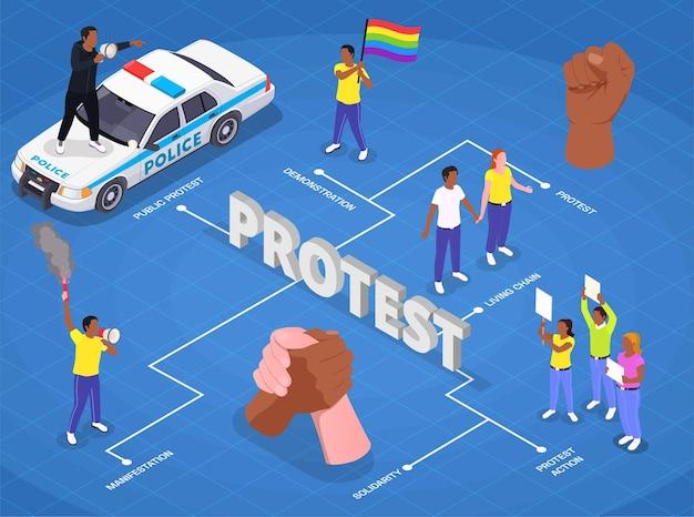 Composição de fluxograma isométrico de demonstração pública de protesto com personagens de mãos de manifestantes lgbt e polícia com texto