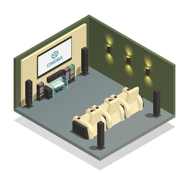 Composição de home theater