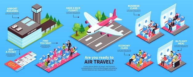 Composição de infográfico horizontal de avião com bilhetes de instalações de aeroporto decolando passageiros da tripulação do interior da aeronave