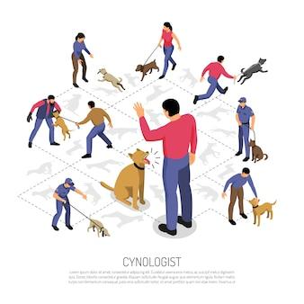 Composição de infográfico isométrica de treinamento de cão cynologyst com comandos de tarefas específicas de serviço policial, respondendo a ilustração vetorial de desenho isométrico
