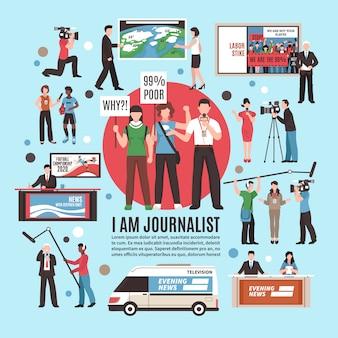 Composição de profissão de jornalista