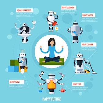 Composição de robôs de casas