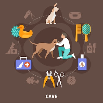 Composição de rodada de ajuda veterinária