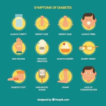Composição de sintomas de diabetes com design plano