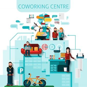 Composição do centro de coworking