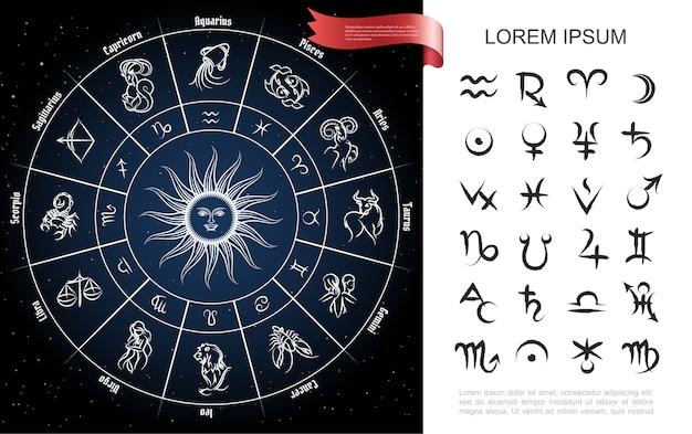 Composição do círculo do zodíaco