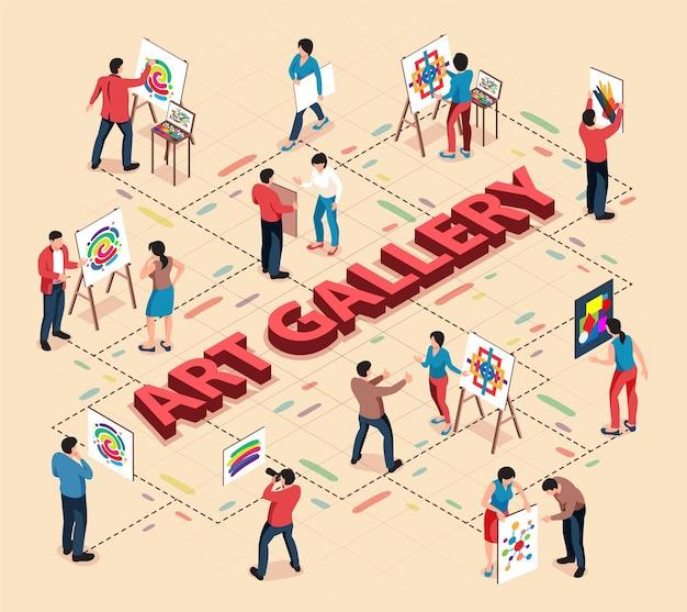 Composição do fluxograma da galeria de exposição isométrica com personagens humanos de artistas e visitantes com legendas de texto editáveis
