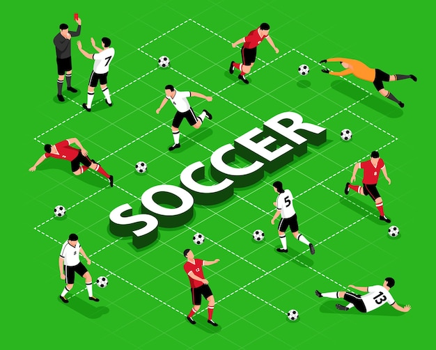 Composição do fluxograma de futebol isométrico de futebol com visualização do texto do playground e personagens de jogadores uniformizados