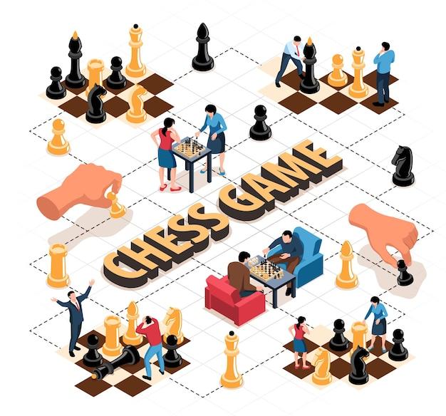 Composição do fluxograma de xadrez isométrico