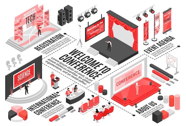 Composição do fluxograma horizontal isométrico da sala de conferências com legendas de texto, elementos gráficos, assentos de palcos e ilustração de personagens visitantes