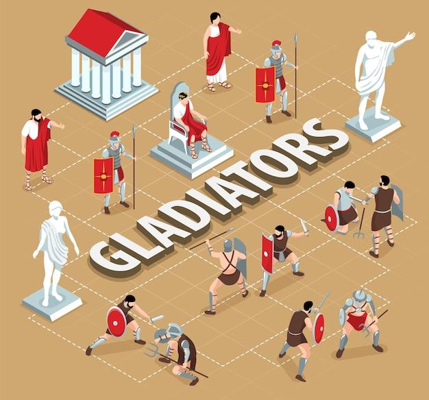 Composição do fluxograma isométrico dos gladiadores de roma antiga com linhas tracejadas de texto e estátuas com personagens da ilustração de guerreiros