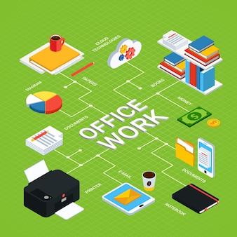 Composição isométrica com fluxograma de auxiliares de escritório isolados e imagens de equipamentos de automação de escritório vector a ilustração