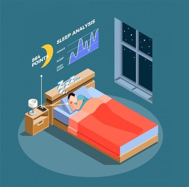 Composição isométrica de análise do sono
