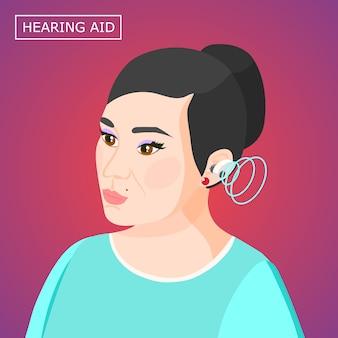 Composição isométrica de aparelho auditivo
