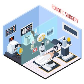 Composição isométrica de cirurgia robótica