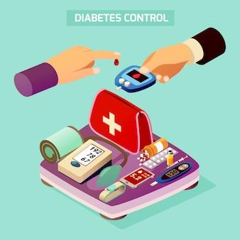 Composição isométrica de controle de diabetes