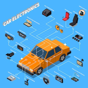 Composição isométrica de eletrônica de carro