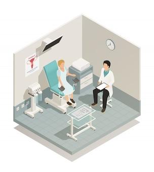Composição isométrica de ginecologia