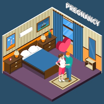 Composição isométrica de gravidez