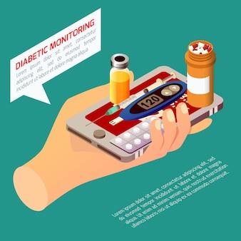 Composição isométrica de monitoramento diabético
