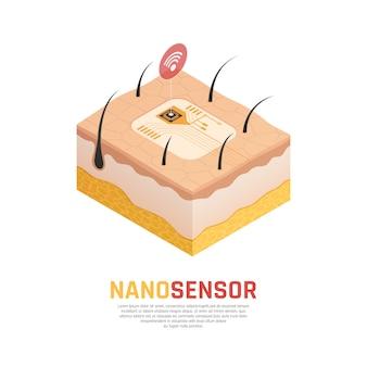 Composição isométrica de nanotecnologia