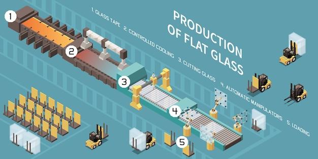 Composição isométrica de produção de vidro