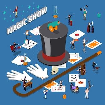 Composição isométrica de show de mágica