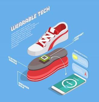 Composição isométrica de tecnologia vestível