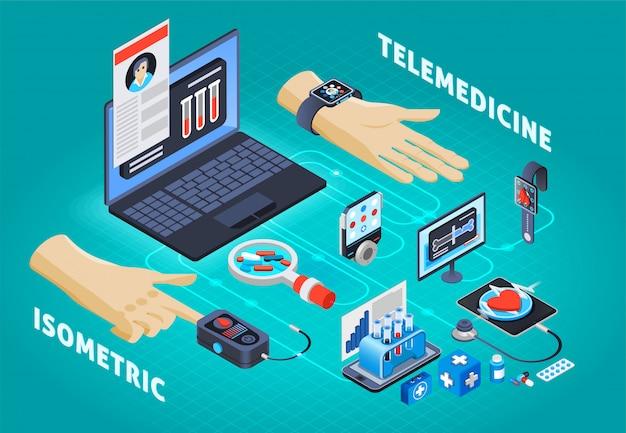 Composição isométrica de telemedicina de saúde digital