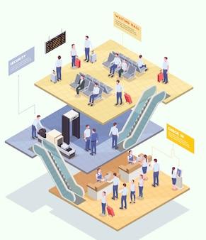 Composição isométrica do aeroporto com vista de diferentes níveis de construção de aeroporto com personagens humanos de ilustração vetorial de passageiros