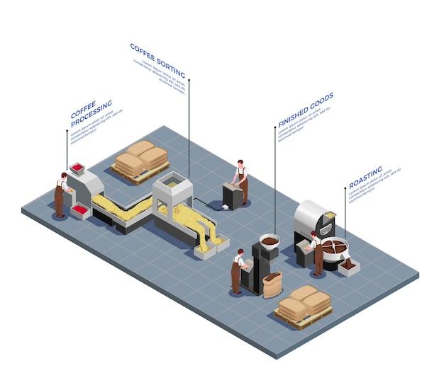 Composição isométrica do conceito da indústria do café de processamento de grãos, classificação, ilustração